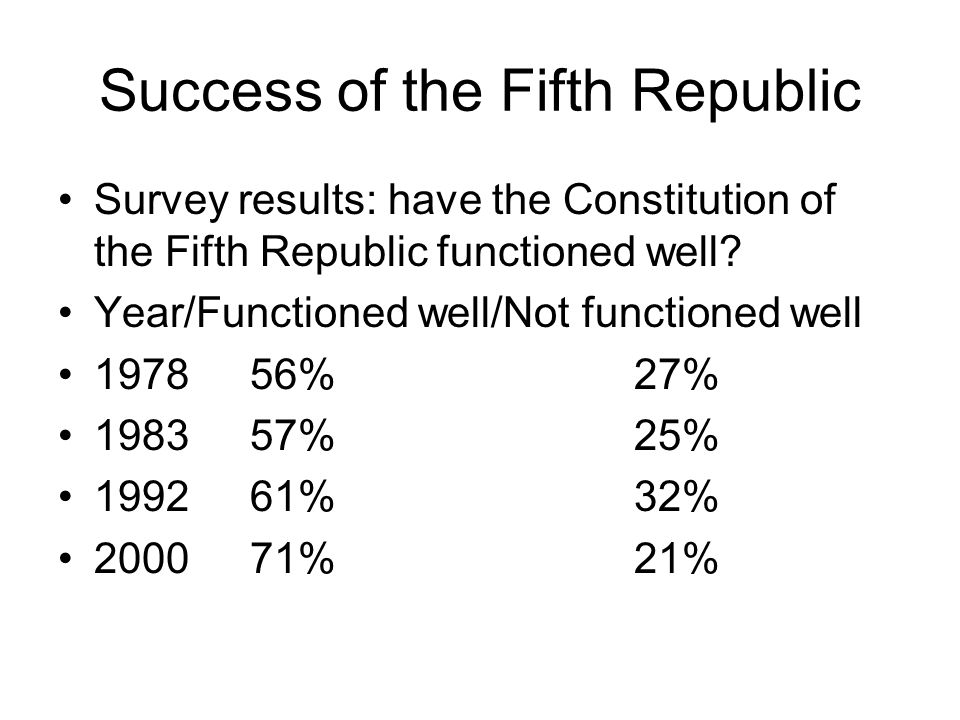 Success of the Fifth Republic