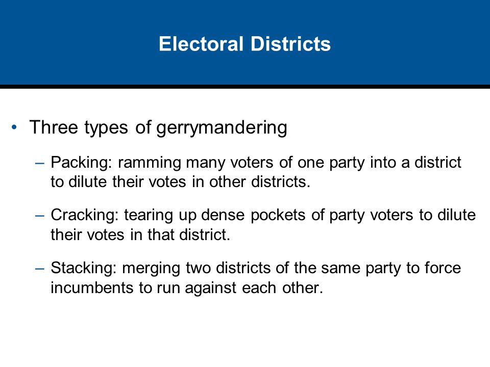 Electoral Districts Three types of gerrymandering