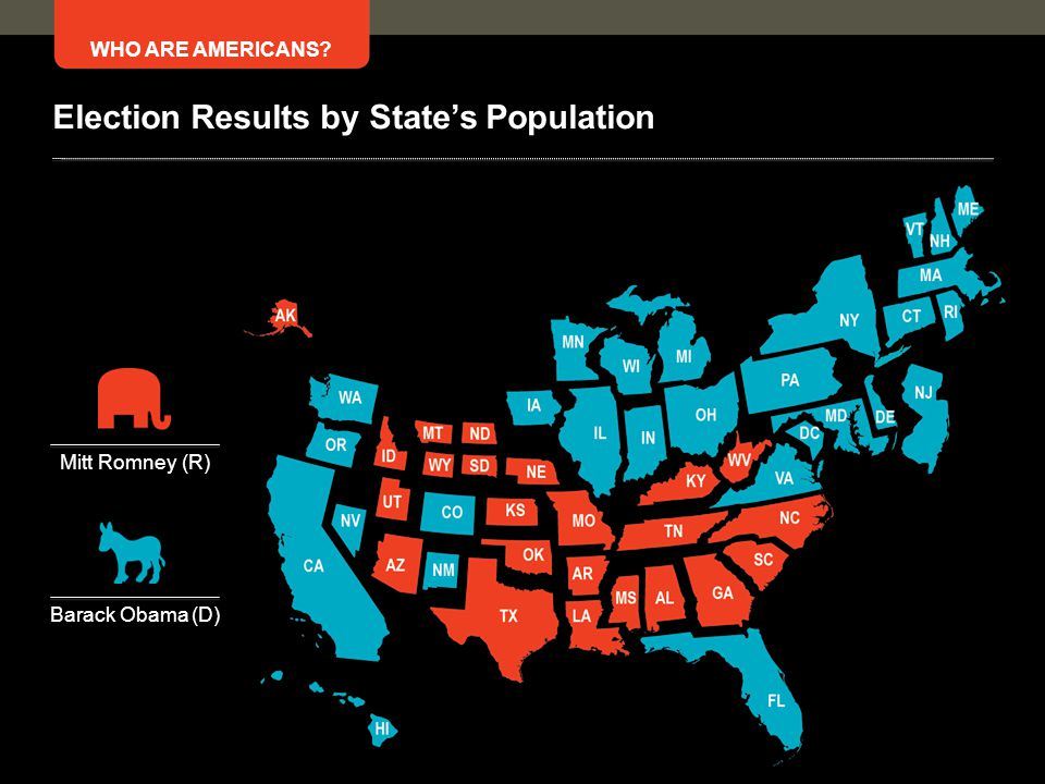 Election Results by State's Population