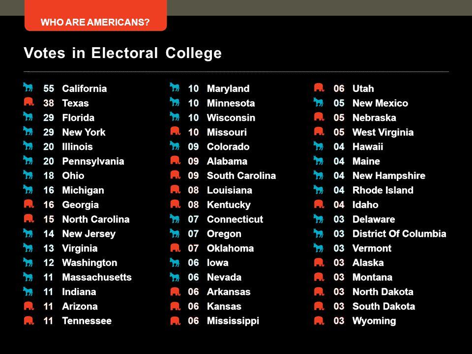 Votes in Electoral College