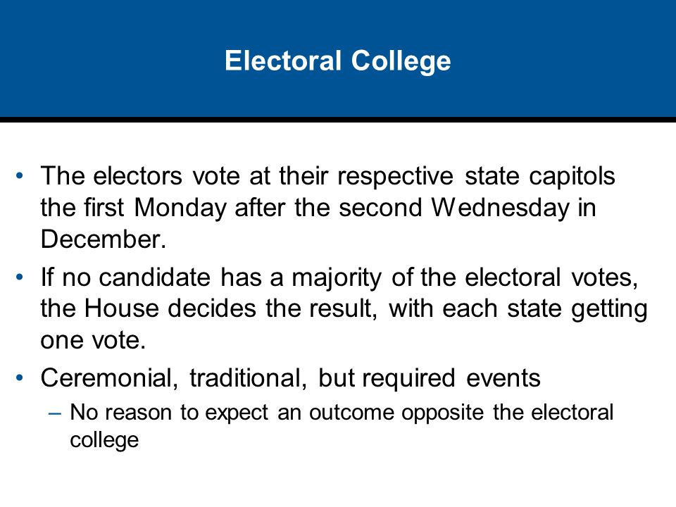 Electoral College The electors vote at their respective state capitols the first Monday after the second Wednesday in December.