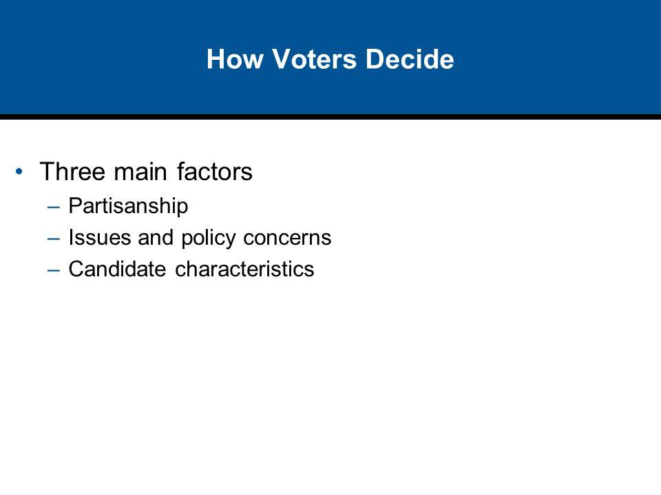 How Voters Decide Three main factors Partisanship