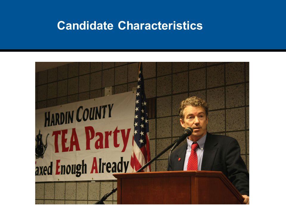 Candidate Characteristics