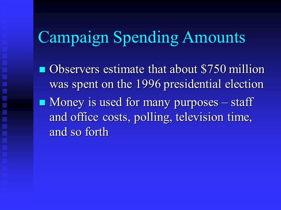 Campaign Spending Amounts