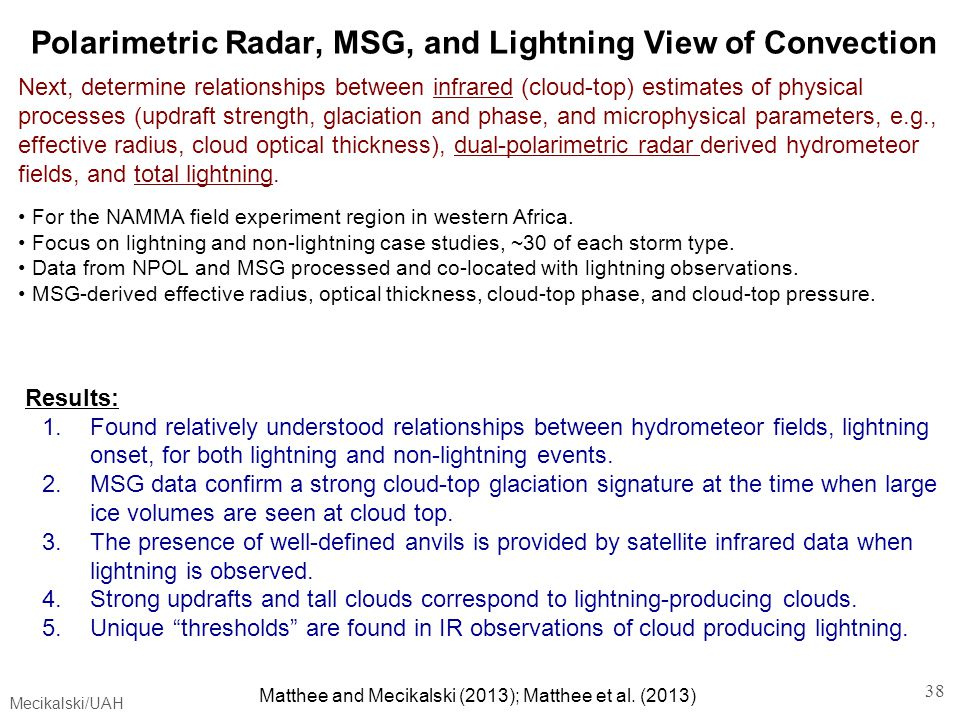 Polarimetric Radar, MSG, and Lightning View of Convection