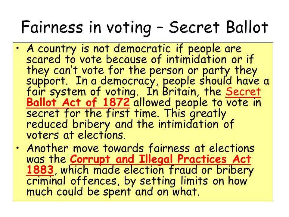 Fairness in voting – Secret Ballot