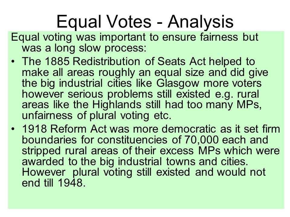 Equal Votes - Analysis Equal voting was important to ensure fairness but was a long slow process: