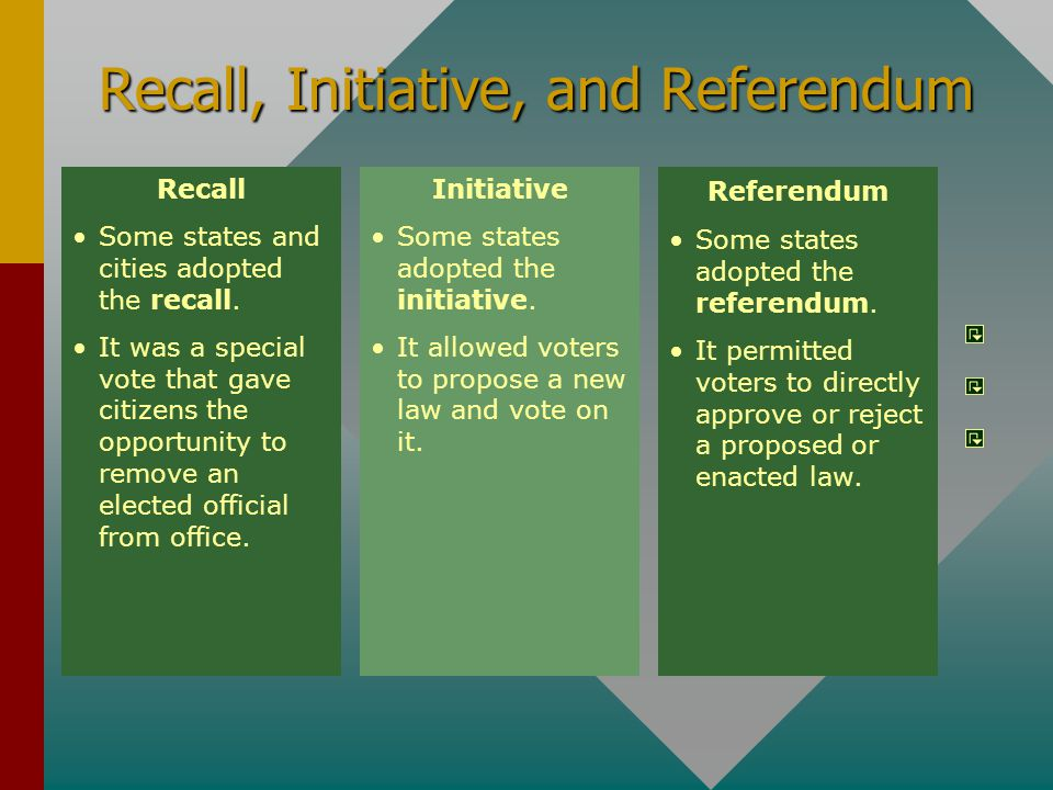 Recall, Initiative, and Referendum