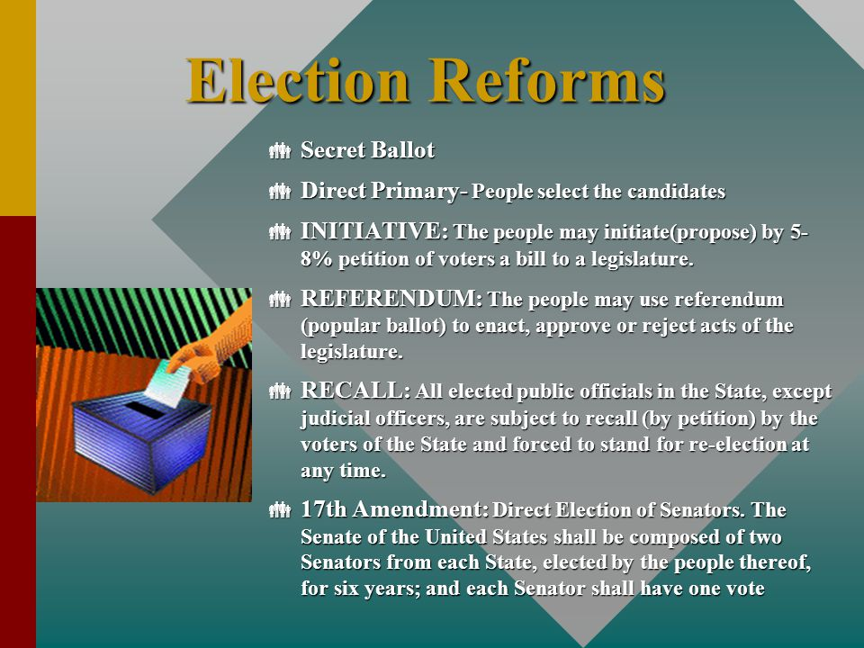 Election Reforms Secret Ballot