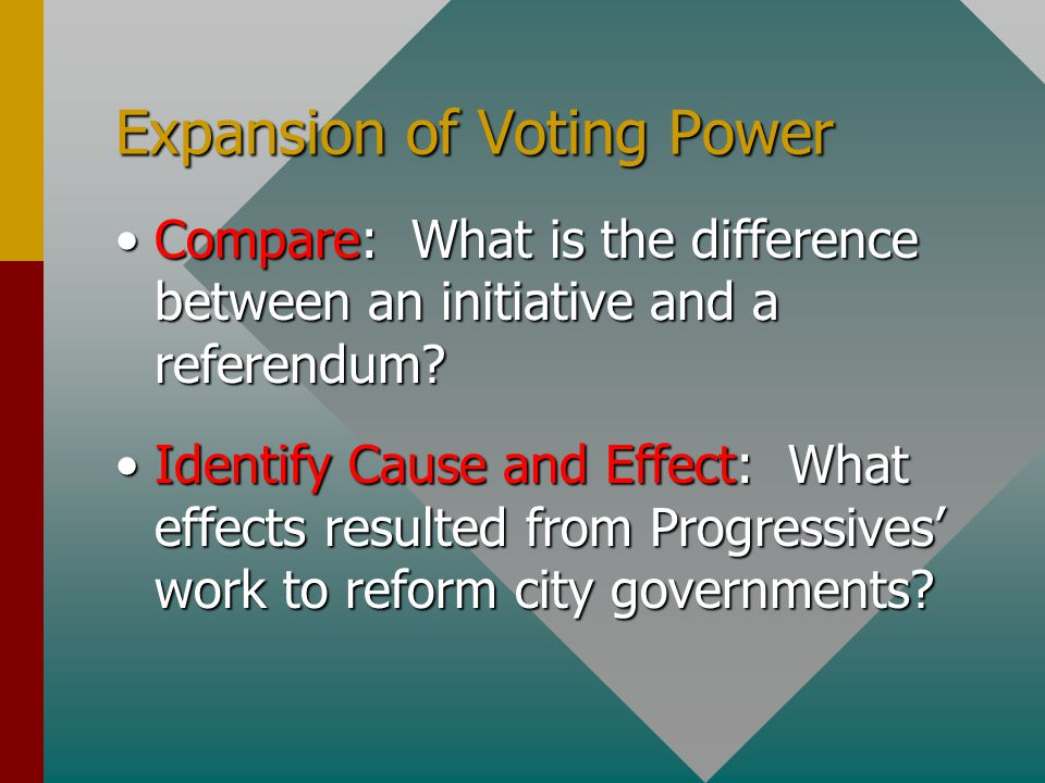 Expansion of Voting Power