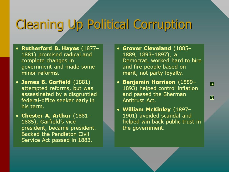 Cleaning Up Political Corruption