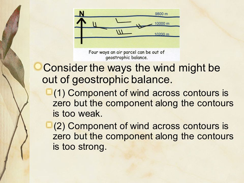 Consider the ways the wind might be out of geostrophic balance.