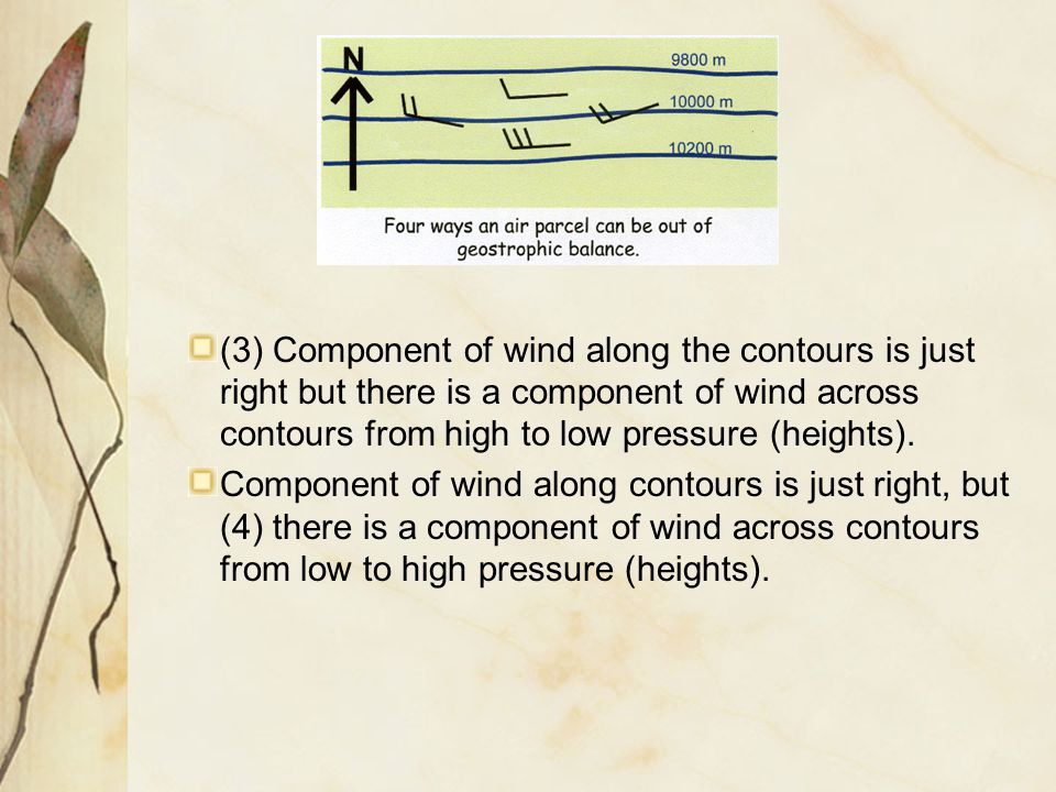 (3) Component of wind along the contours is just right but there is a component of wind across contours from high to low pressure (heights).