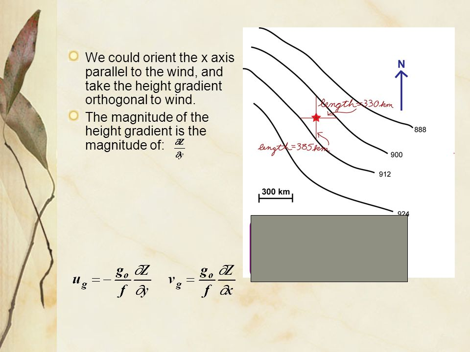 We could orient the x axis parallel to the wind, and take the height gradient orthogonal to wind.