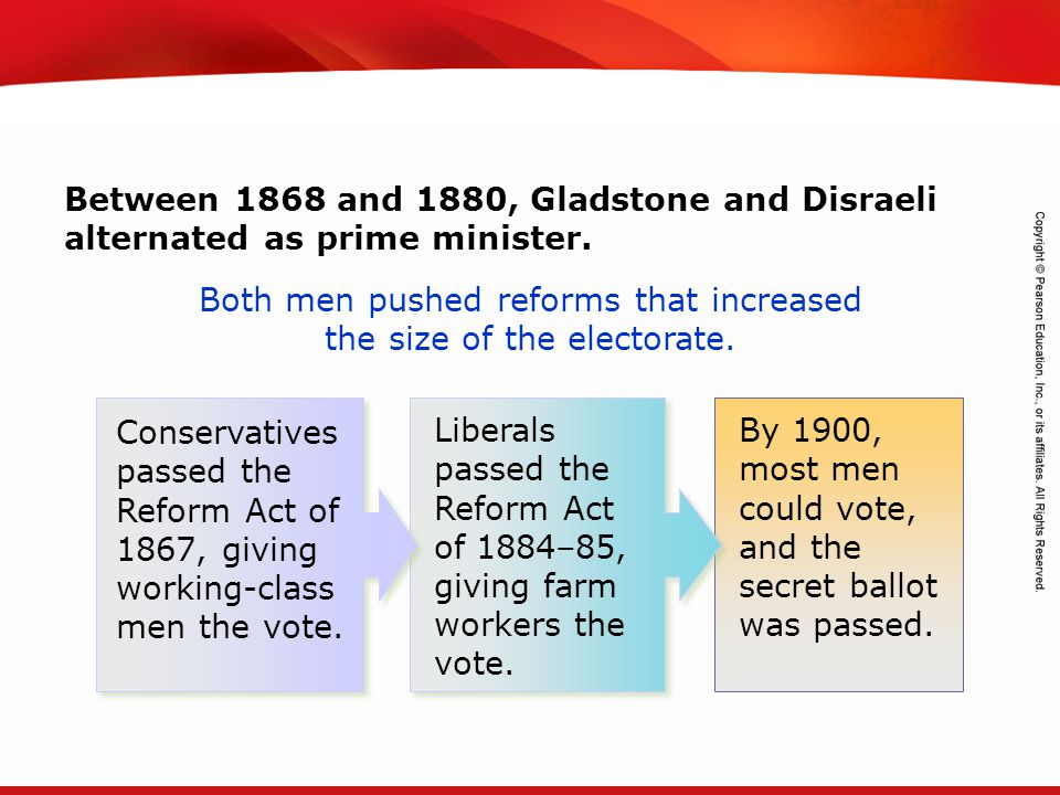 Both men pushed reforms that increased the size of the electorate.