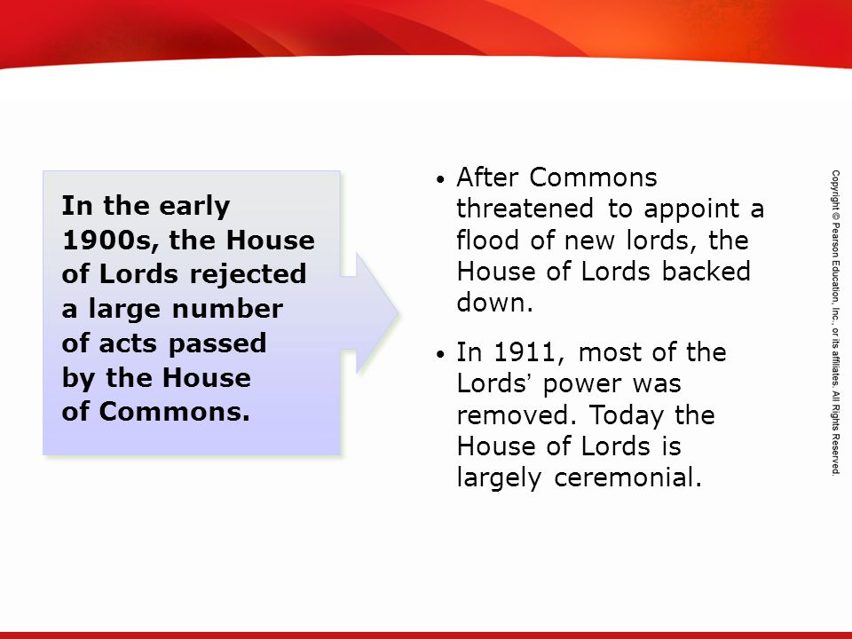 After Commons threatened to appoint a flood of new lords, the House of Lords backed down.