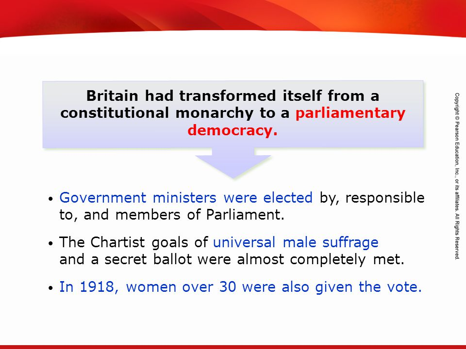 Britain had transformed itself from a constitutional monarchy to a parliamentary democracy.