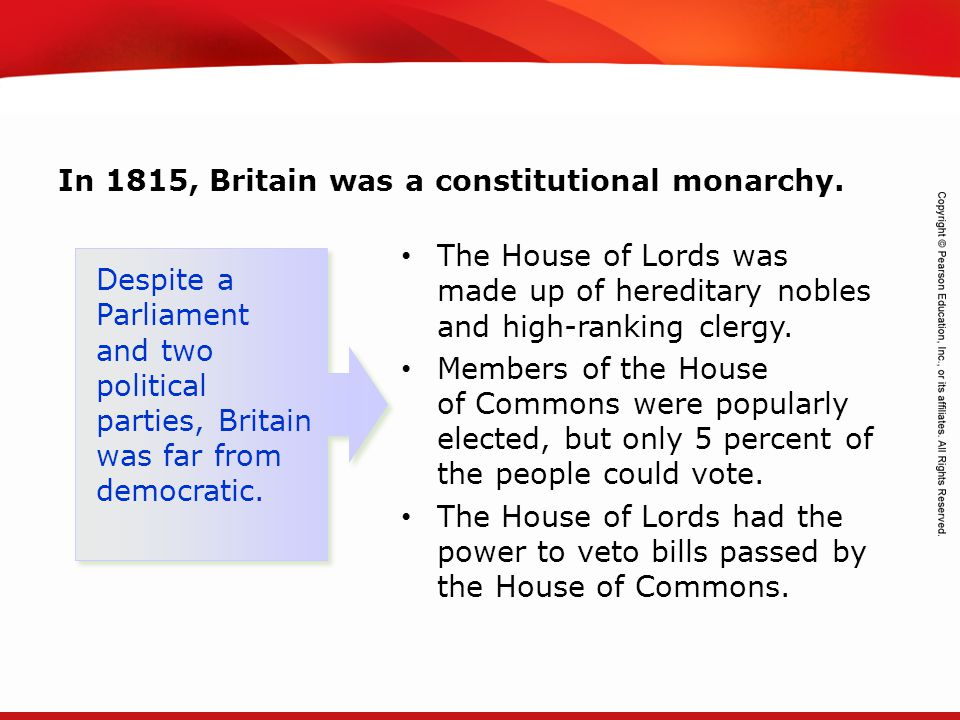In 1815, Britain was a constitutional monarchy.