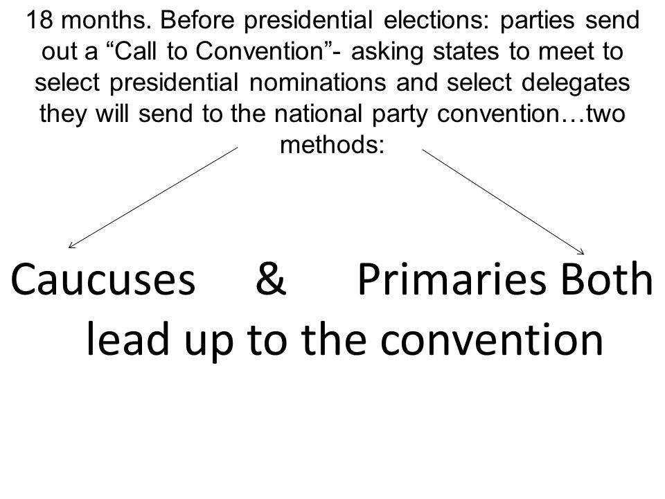 Caucuses & Primaries Both lead up to the convention