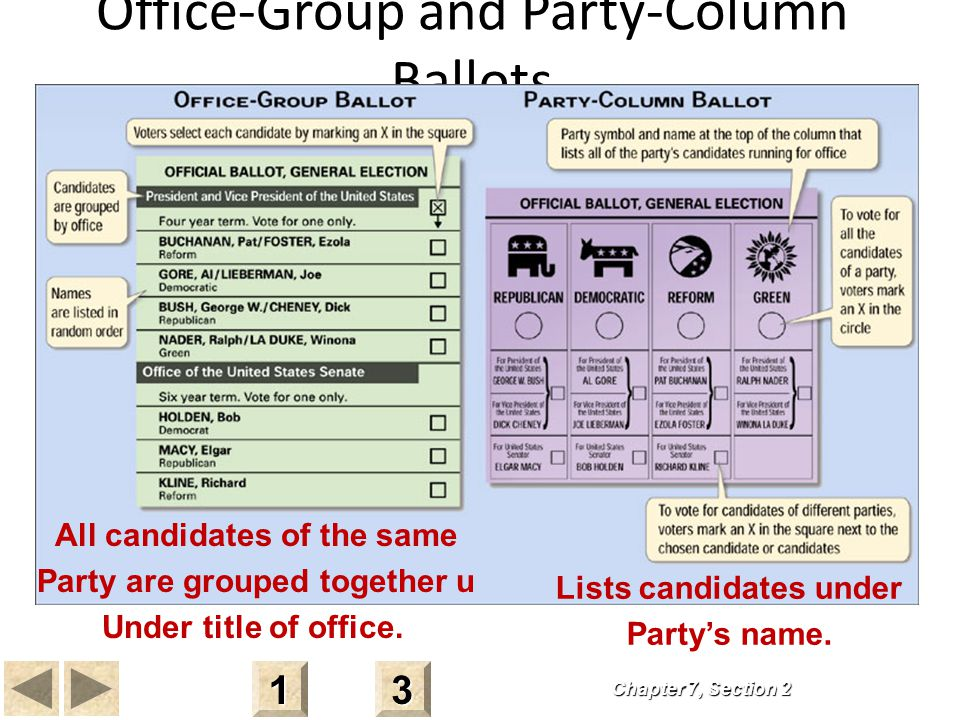 Office-Group and Party-Column Ballots