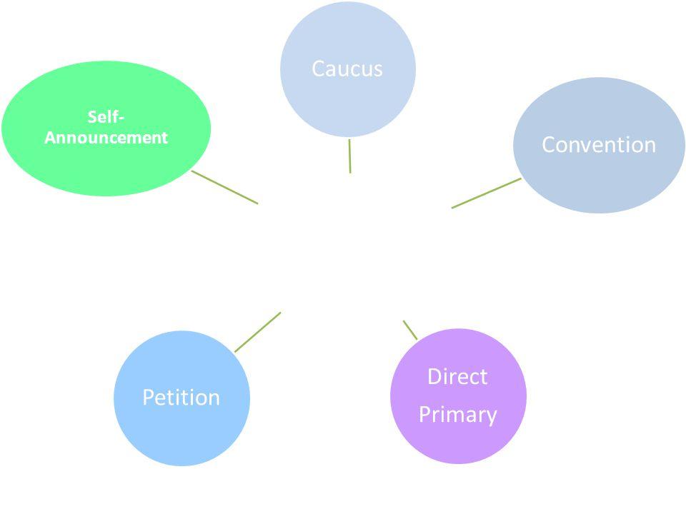 Self-Announcement Nominating methods Caucus Convention Primary Direct