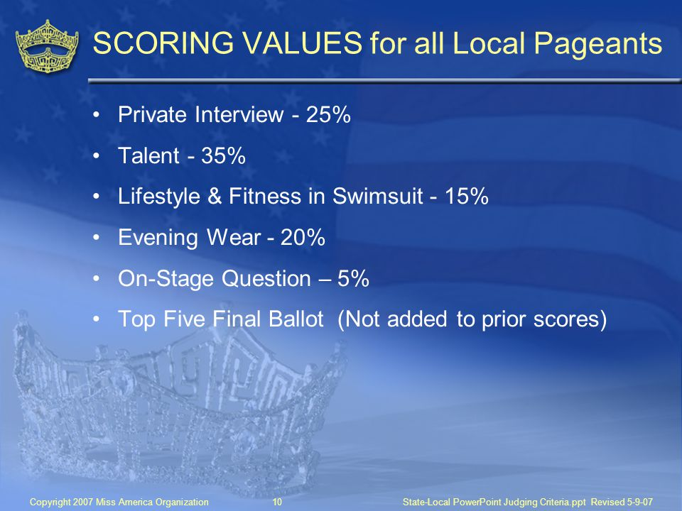 SCORING VALUES for all Local Pageants
