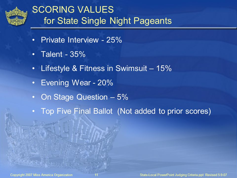 SCORING VALUES for State Single Night Pageants