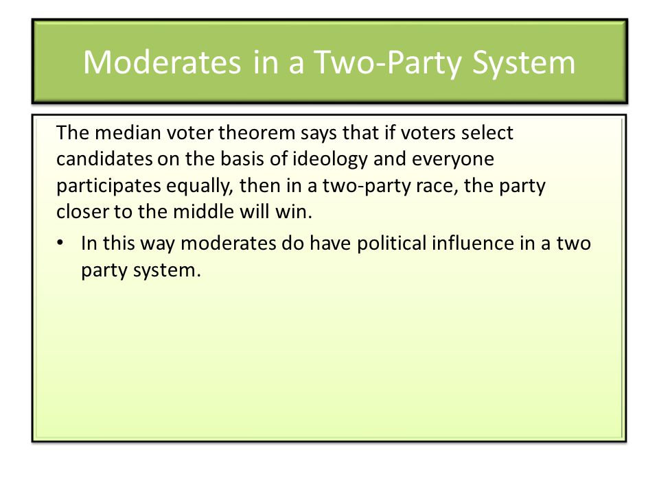 Moderates in a Two-Party System