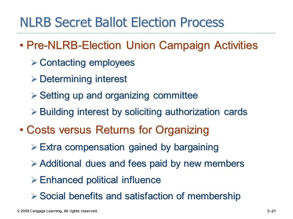 NLRB Secret Ballot Election Process