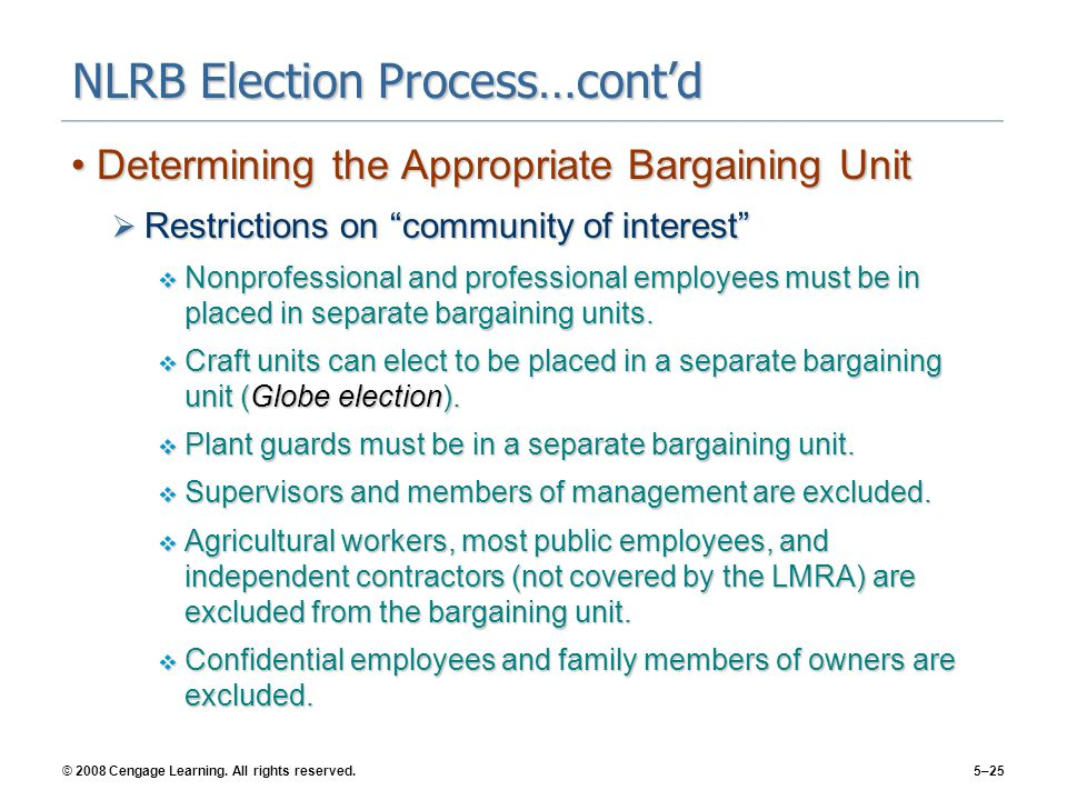 NLRB Election Process…cont'd