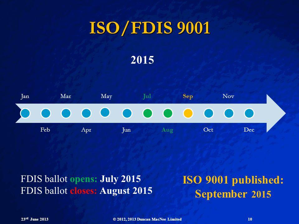 ISO 9001 published: September 2015