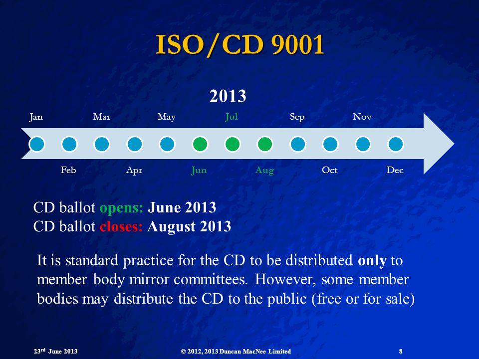 ISO/CD 9001 2013 CD ballot opens: June 2013