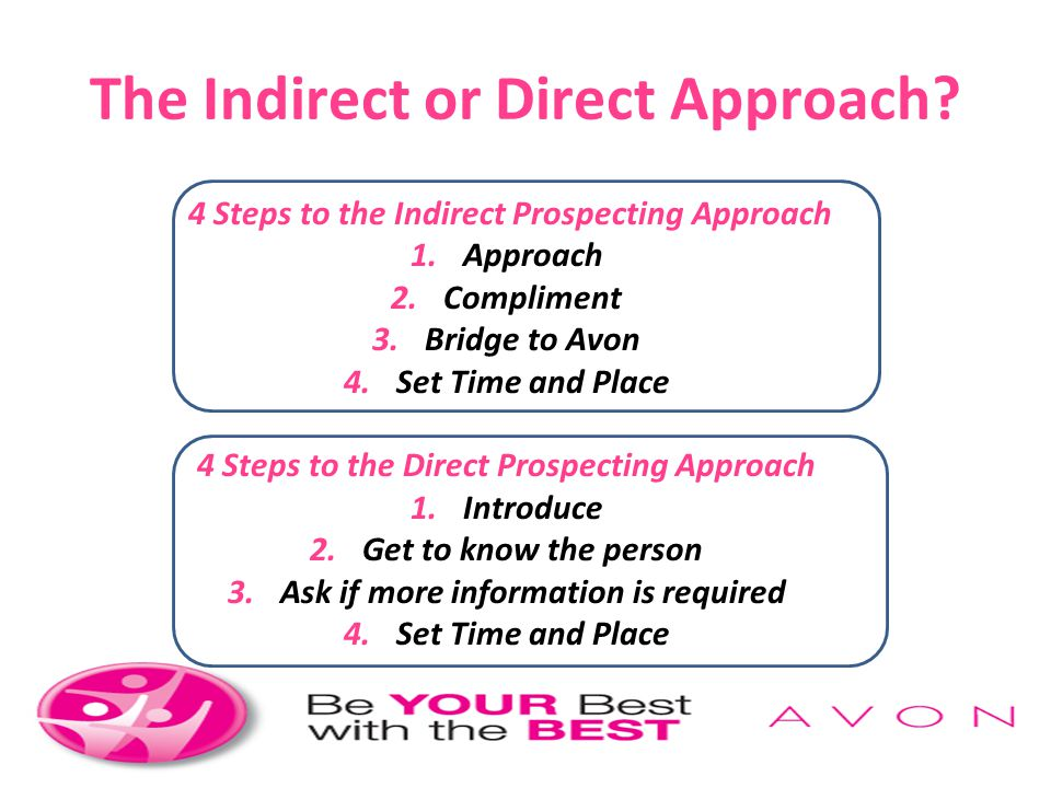 The Indirect or Direct Approach