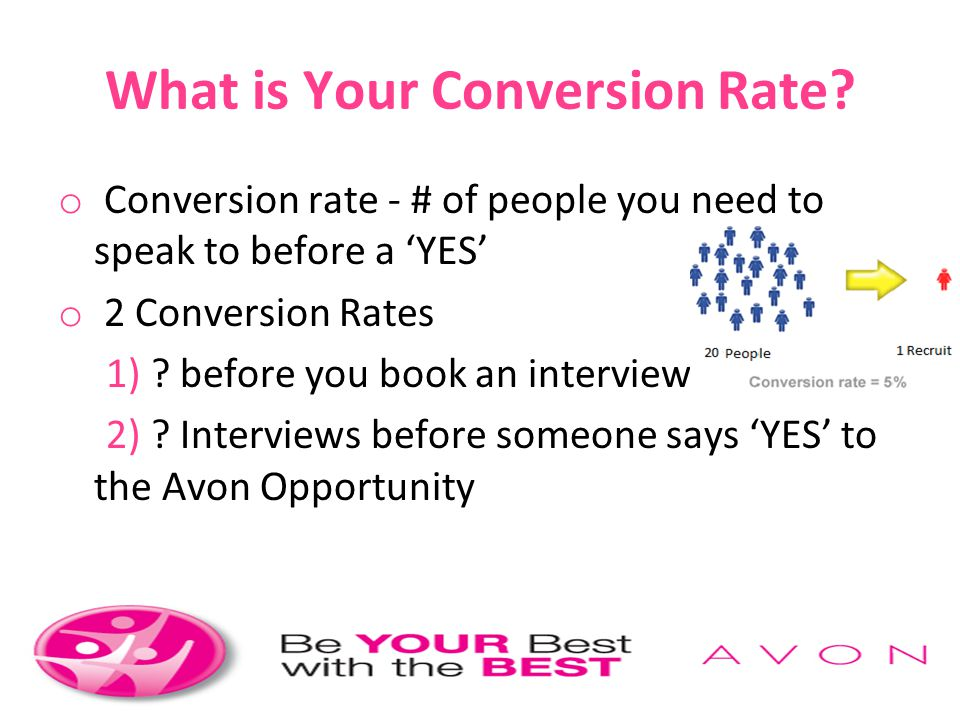What is Your Conversion Rate