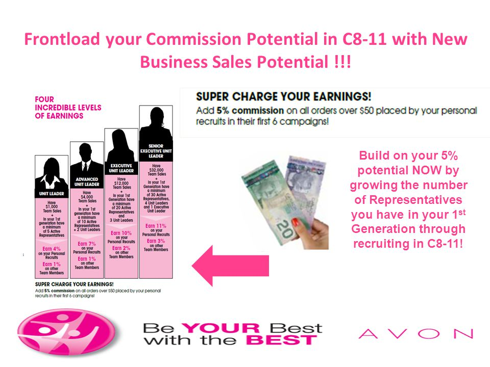 Frontload your Commission Potential in C8-11 with New Business Sales Potential !!!