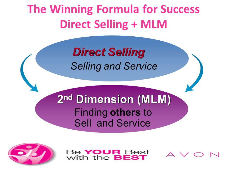 The Winning Formula for Success