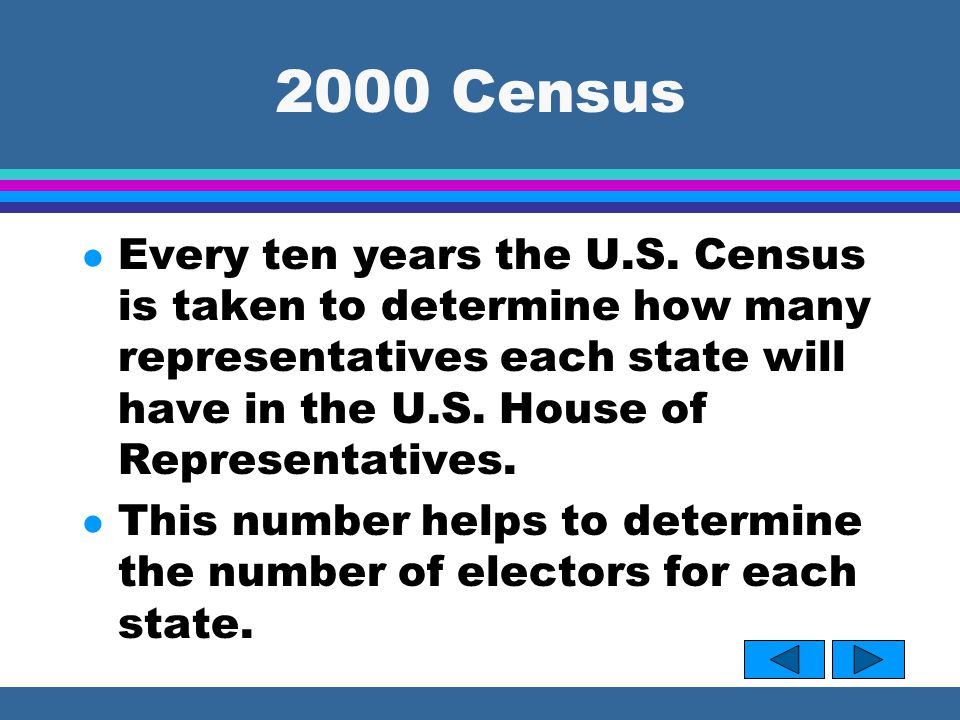 2000 Census Every ten years the U.S. Census is taken to determine how many representatives each state will have in the U.S. House of Representatives.