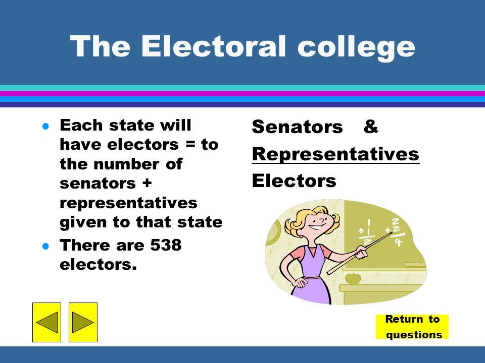 The Electoral college Senators & Representatives Electors