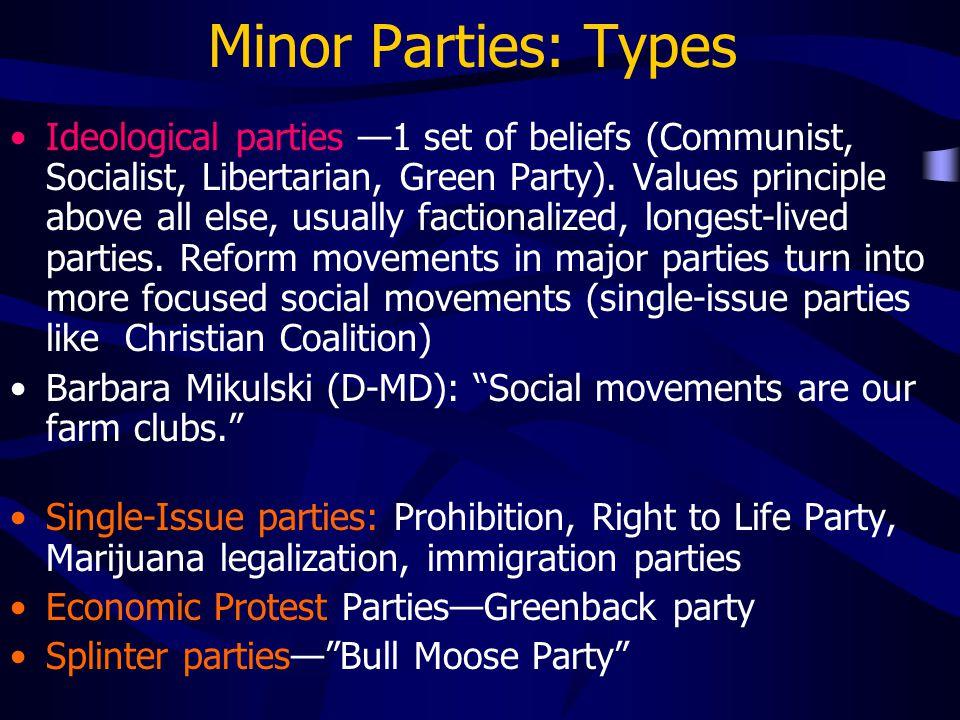 Minor Parties: Types