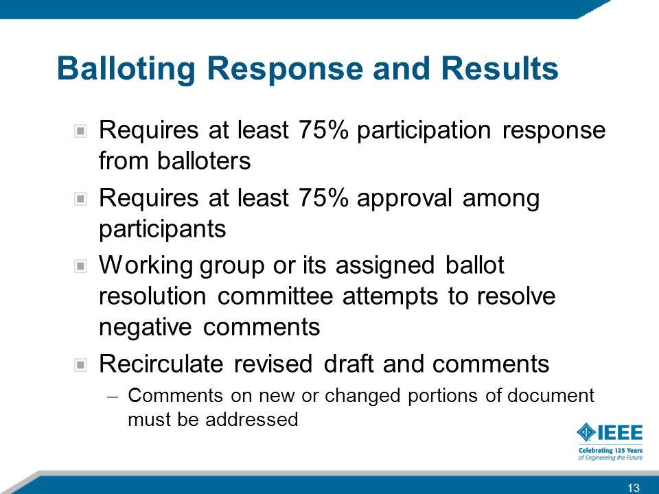 Balloting Response and Results