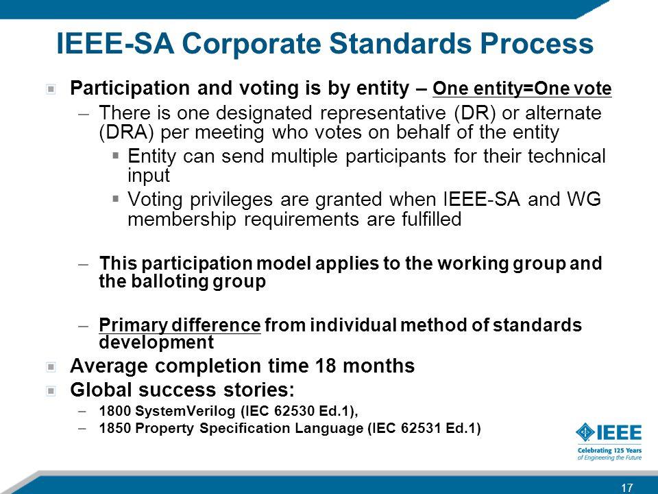 IEEE-SA Corporate Standards Process