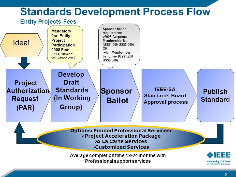 Standards Development Process Flow Entity Projects Fees