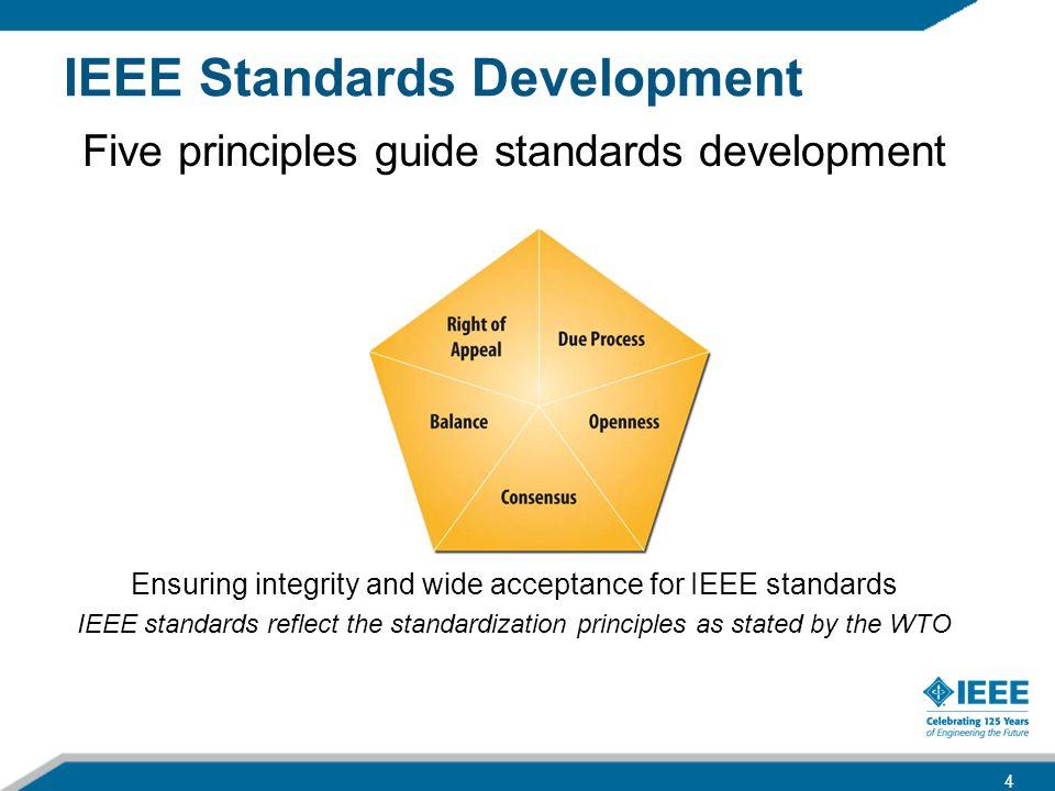IEEE Standards Development
