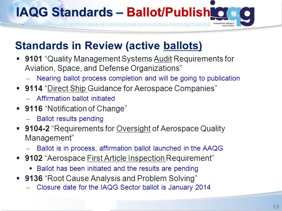 Standards in Review (active ballots)