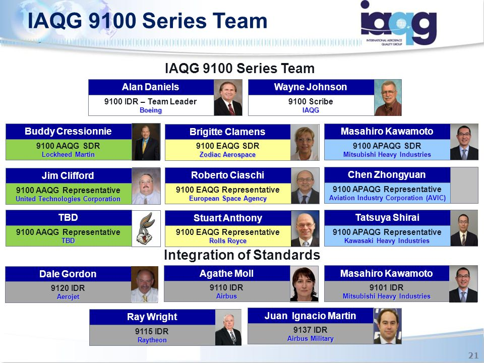 IAQG 9100 Series Team IAQG 9100 Series Team Integration of Standards