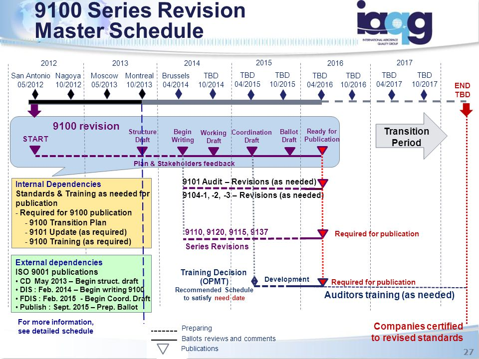9100 Series Revision Master Schedule