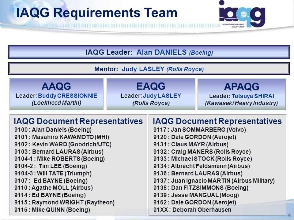 IAQG Requirements Team