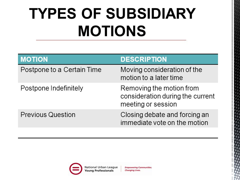 TYPES OF SUBSIDIARY MOTIONS