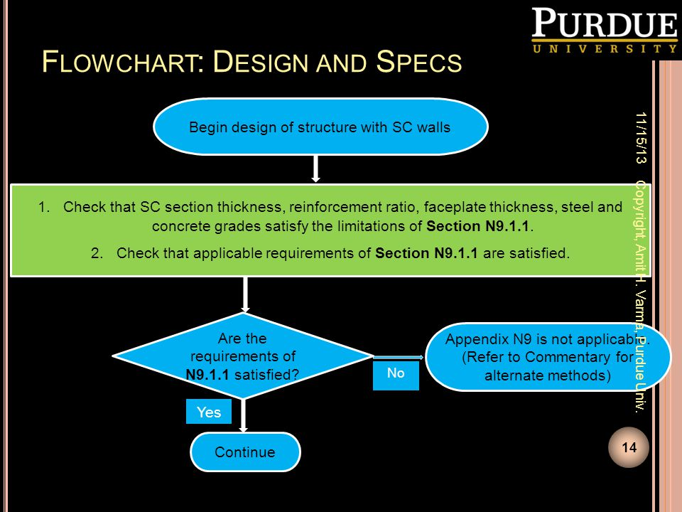 Flowchart: Design and Specs