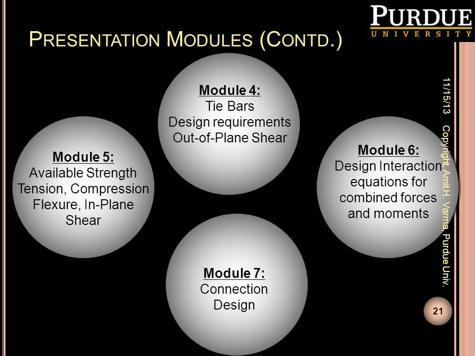 Presentation Modules (Contd.)